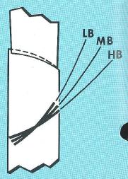 tab-4-25