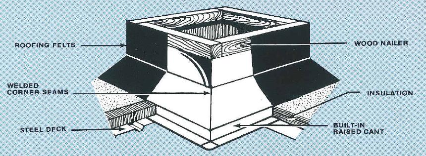 tab-6-28
